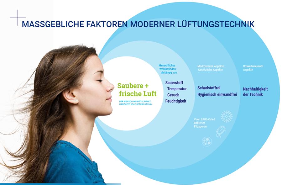 Infografik Werbeagentur Kunde Ulrich Müller GmbH